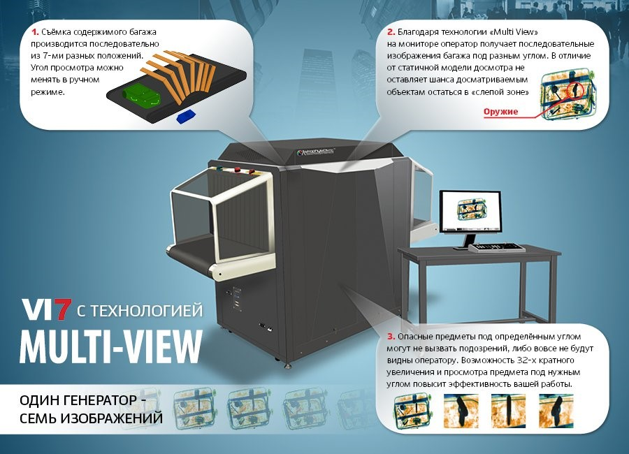 Инфографика рентгенотелевизионная установка Astrophysics «VI7»